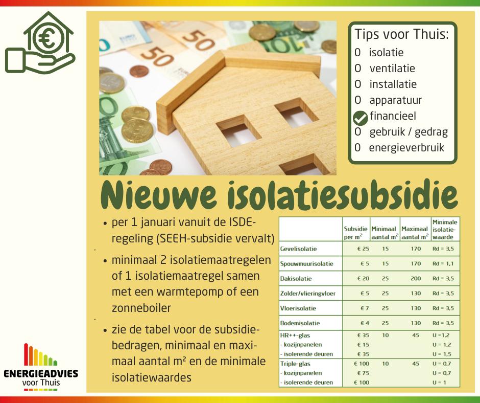 Tip voor Thuis: nieuwe isolatiesubsidie