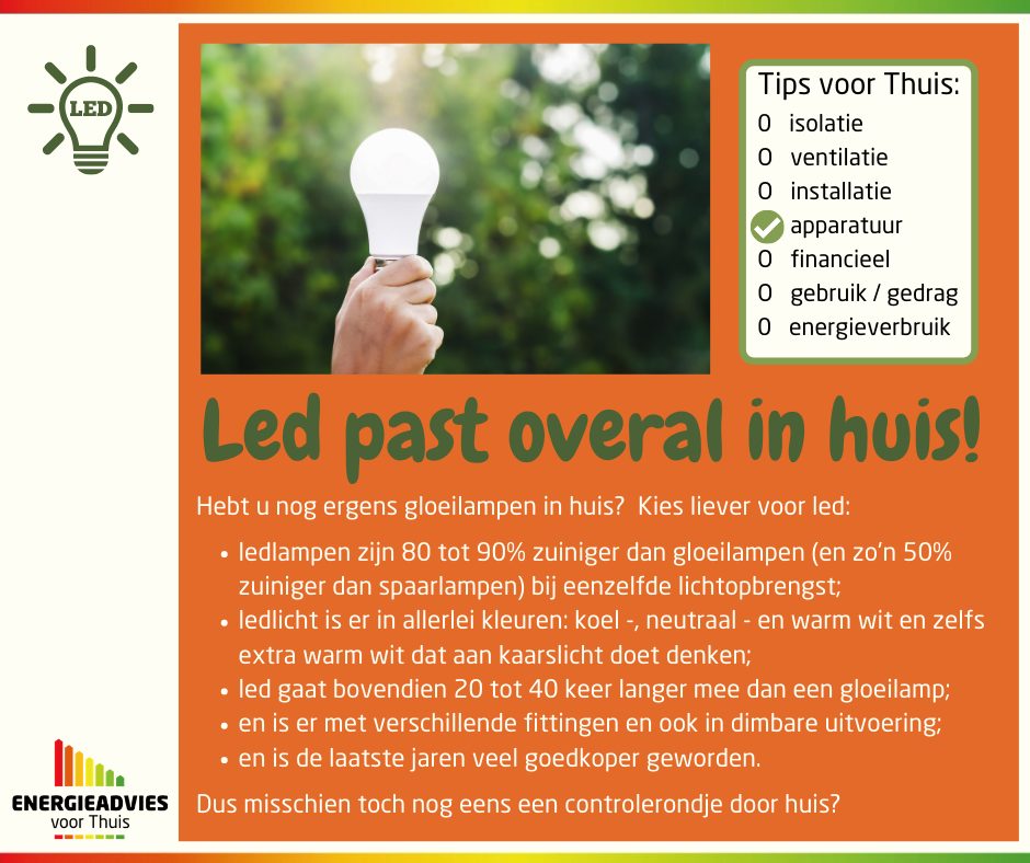 Tip voor Thuis: ledverlichting past overal.