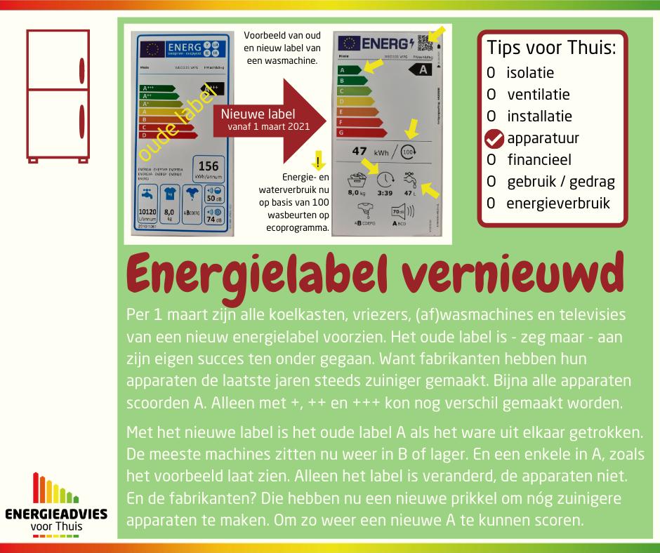 Tips voor Thuis - energielabel apparaten